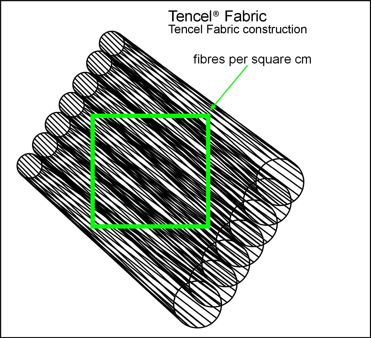 160505 Nike Tencel Fabric