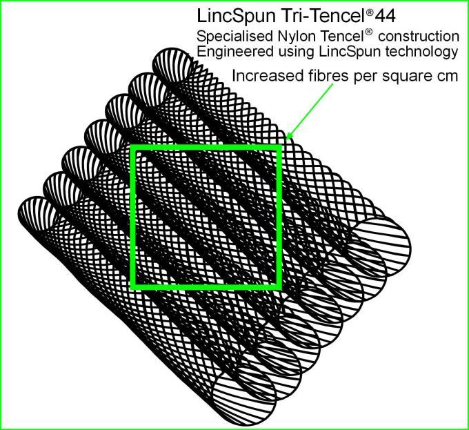 160505 Tri-Tencel 44 Next Gen Fabric